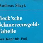Anwalt für Schmerzensgeld Oberhausen Mülheim